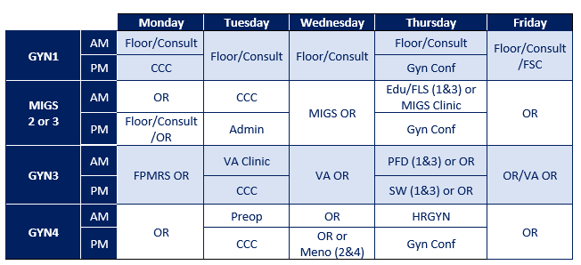GYN Weekly Schedule