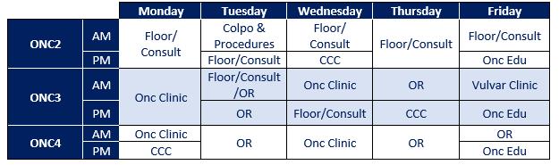 ONC Weekly Schedule